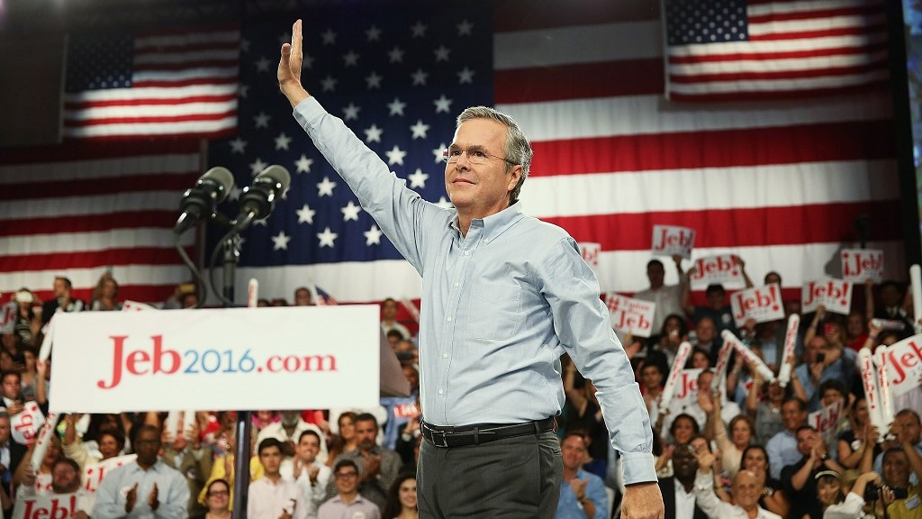 MIAMI, FL - JUNE 15:  Former Florida Governor Jeb Bush waves as he is introduced to announce his candidacy for the Republican presidential nomination during an event at Miami-Dade College Ð Kendall Campus on June 15 , 2015 in Miami, Florida. Mr. Bush joins a list of Republican candidates to announce their plans on running against the Democratic challenger for the White House.  (Photo by Joe Raedle/Getty Images)