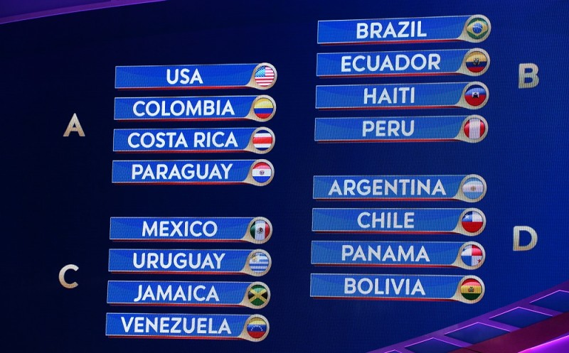 The participating coutries are seen on a screen in their groups during the draw for the Copa America Centenario 2016 championship at the Hammerstein Ballroom in New York on February 21, 2016.  The Copa America Centenario, a once-in-a-lifetime soccer summer event, which honors 100 years of the Copa America tournament, will take place in the US from June 3-26, 2016. / AFP / Mladen ANTONOV