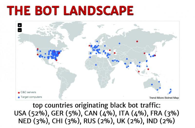 A legtöbb bot az Egyesült Államokban működik